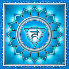 Chakra Activation Workshop Series – Day 19 – Throat Chakra, Vishuddha