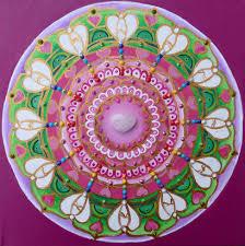 Chakra Activation Workshop Series – Day 17 – Heart Chakra, Anahata